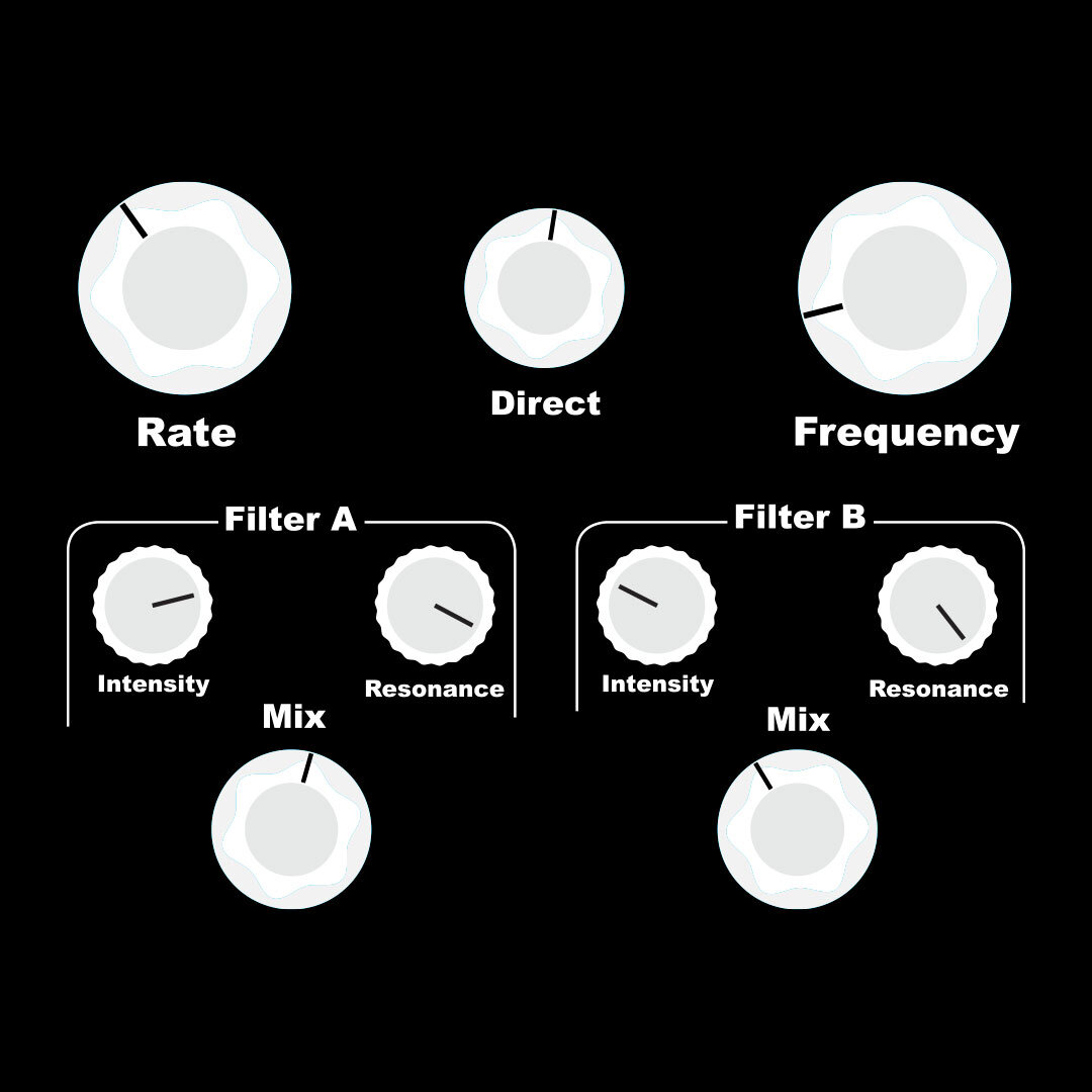 2/4 Harmonic Circles