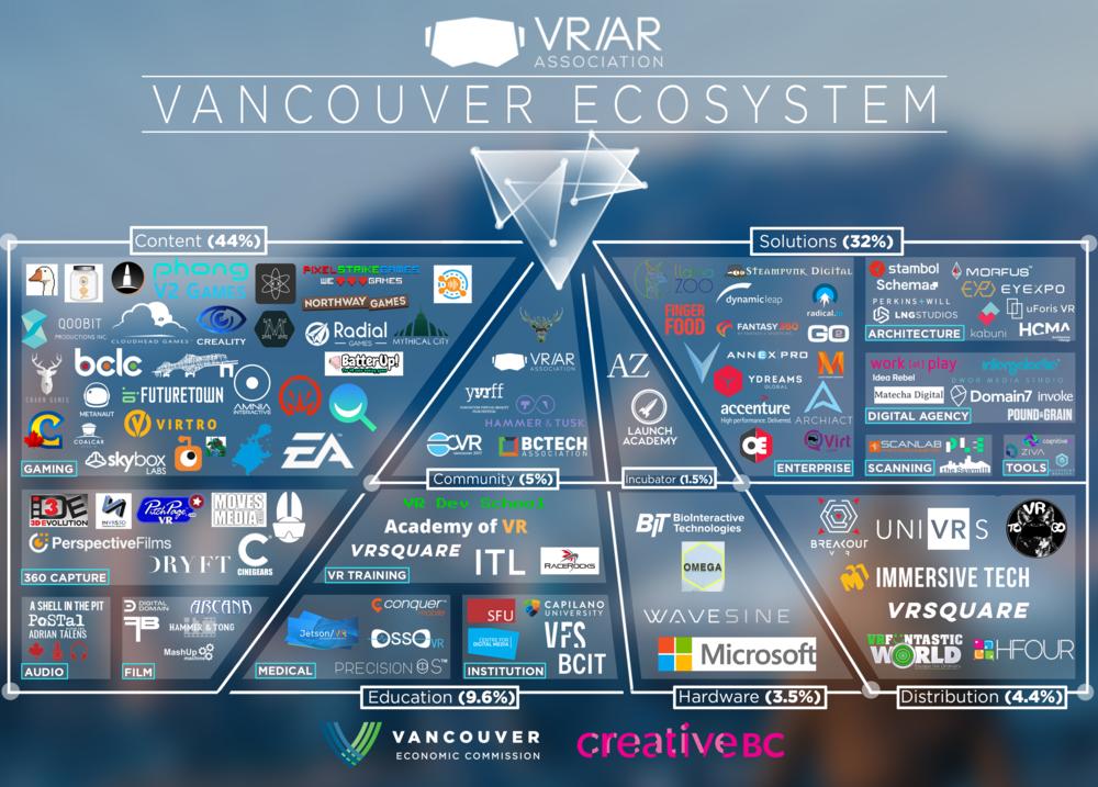 VRARA-Global-Summit-Vancouver-VRARAGS-VRAR Association