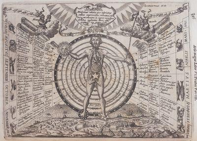 an-astrological-chart--1646--artist--athanasius-kircher-463911791-59f0cb1e054ad90010312efb.jpg