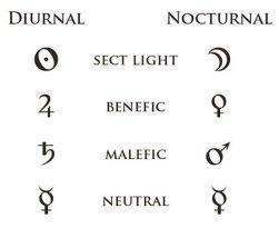 секта-астрологията-01.jpg