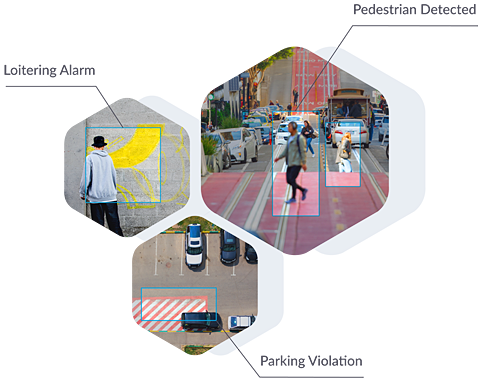 INTELLIGENT - Stop incidents before they happen with instant notifications sent directly to your security personnel and advanced analytics capabilities able to accurately recognize movements of people and vehicles. Learn More
