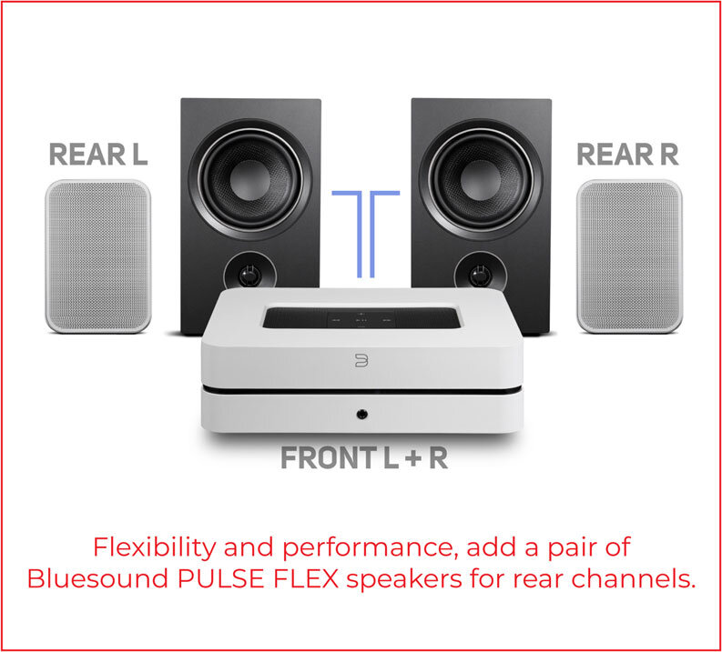 The Bluesound POWERNODE 2i - NOW IN SURROUND SOUND!