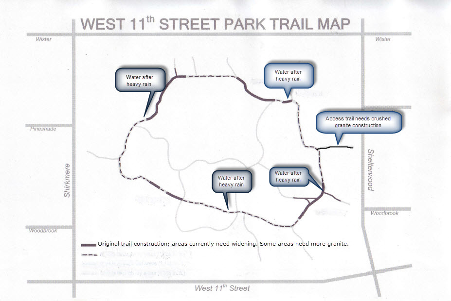 Trail work needed at West 11th Street June 2015
