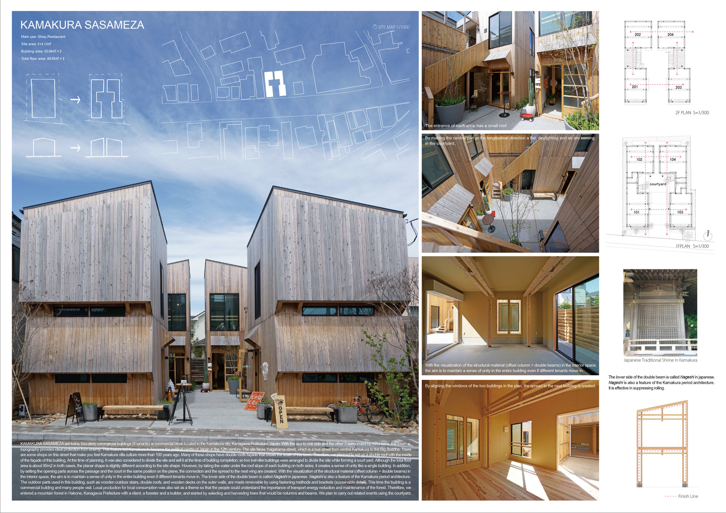 Project Name: Kamakura Sasameza - Design by: Yuji Tanabe ArchitectsArchitecture Division: CommercialWebsite: www.yuji-tanabe.com