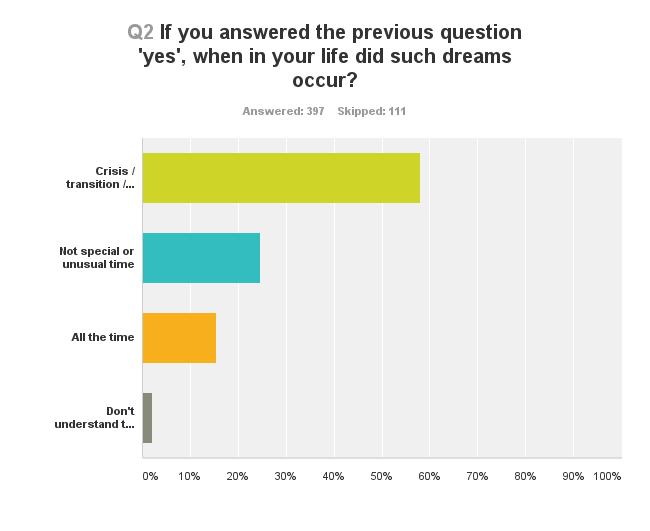 Chart_Q2_151218(1)
