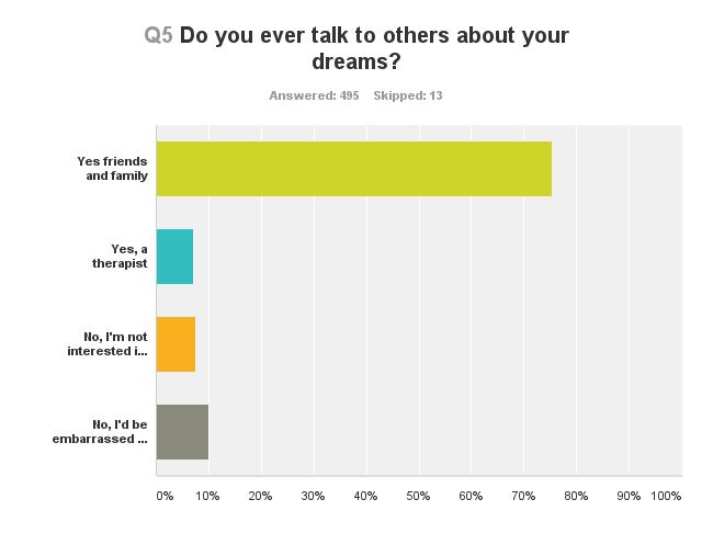 Chart_Q5_151218