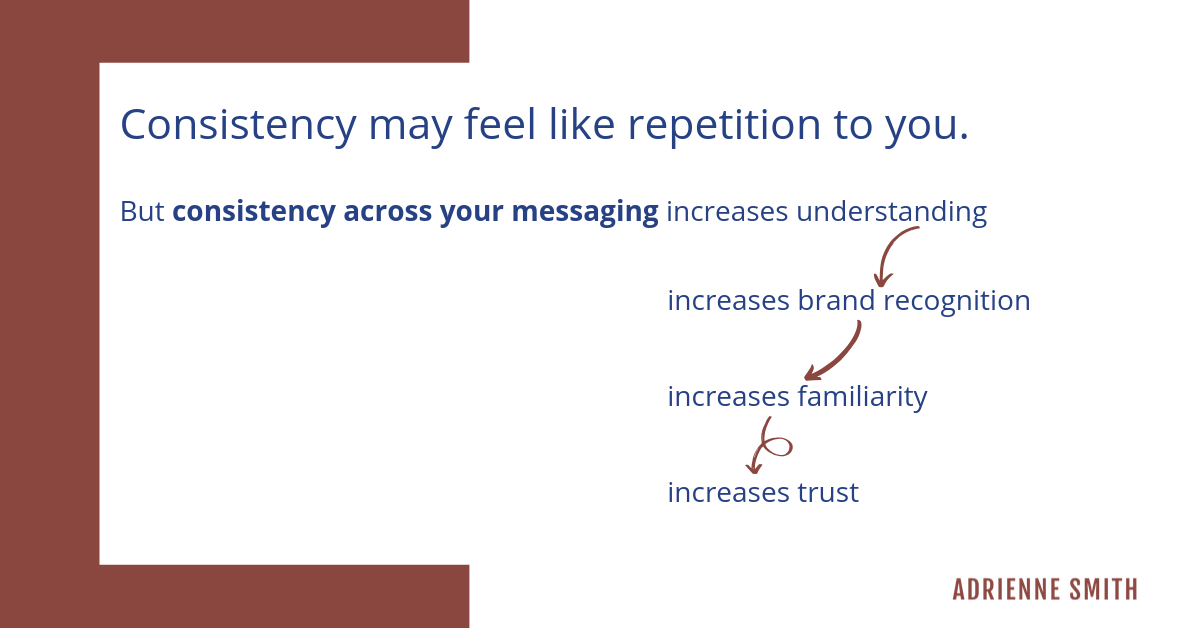 Brand messaging framework - adrienne smith consulting