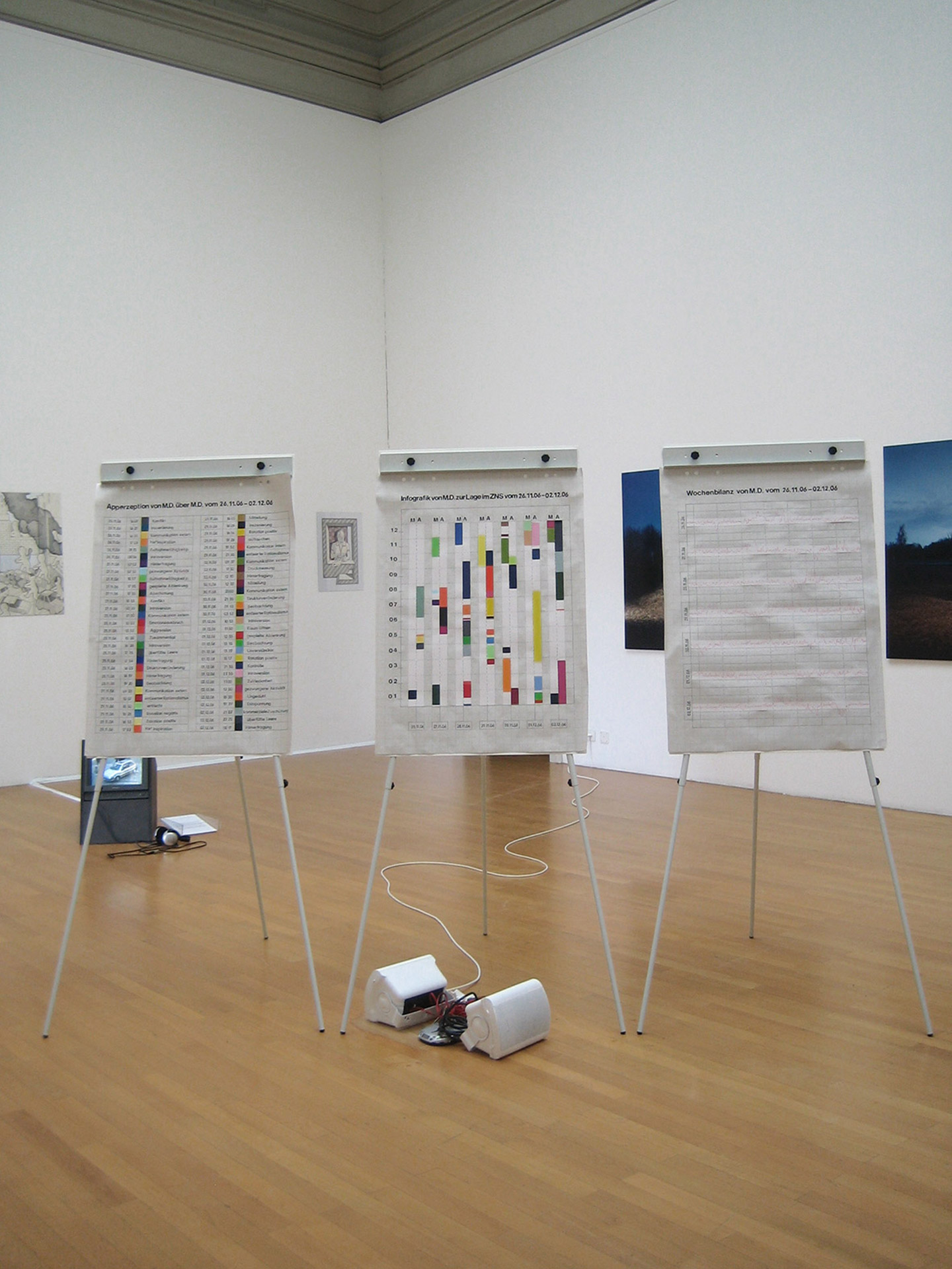 Winterthur-sucht-den-Superstar-Kunsthalle-Winterthur-2007-3.jpg