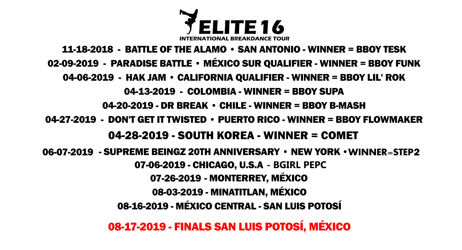 WINNERS UP TO DATE 07 14 2019.jpg