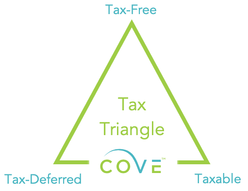 Tax Triangle_Transparent.png
