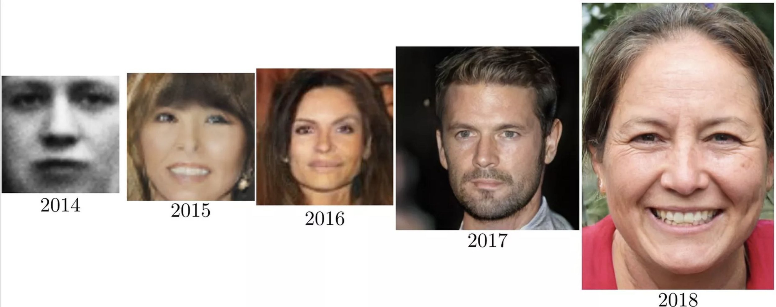 Images showing the advancement in AI generated faces over the course of 4 years