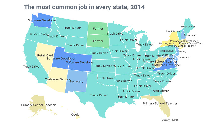 Most common jobs per state- Source:  https://www.marketwatch.com/