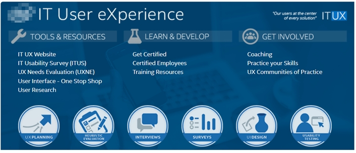 Online Source for UX Training and Development Conent