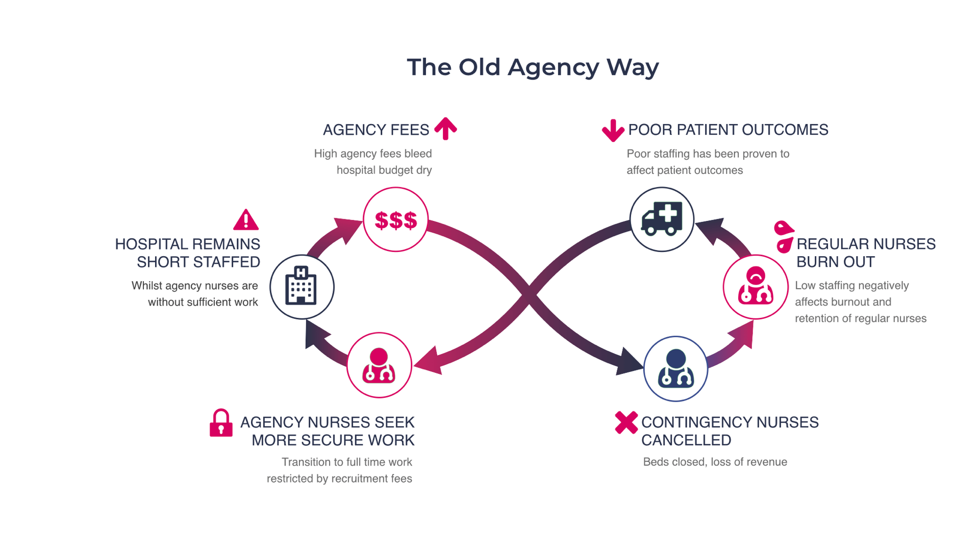 The old agency way - uPaged...png