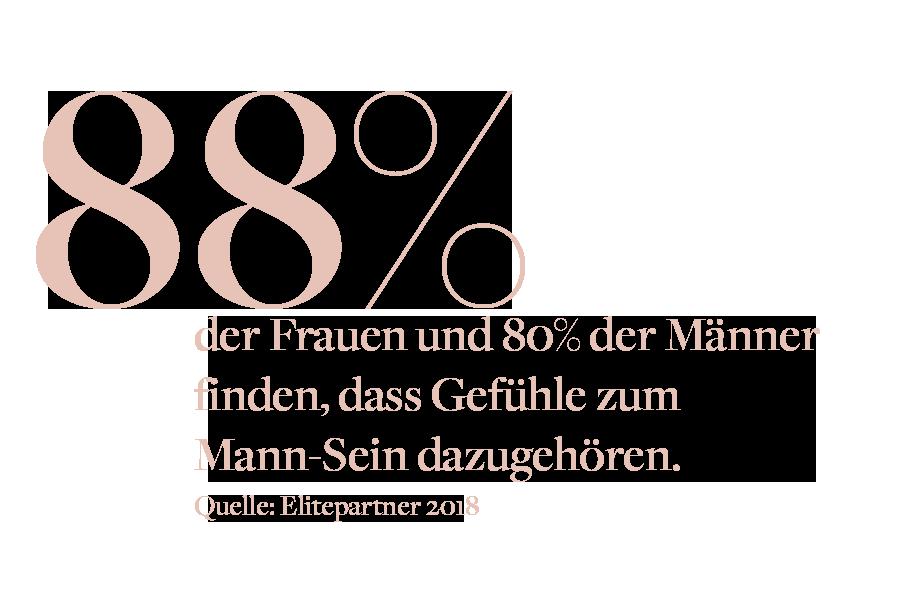 Statistik_Elitepartner_gefuehle.png