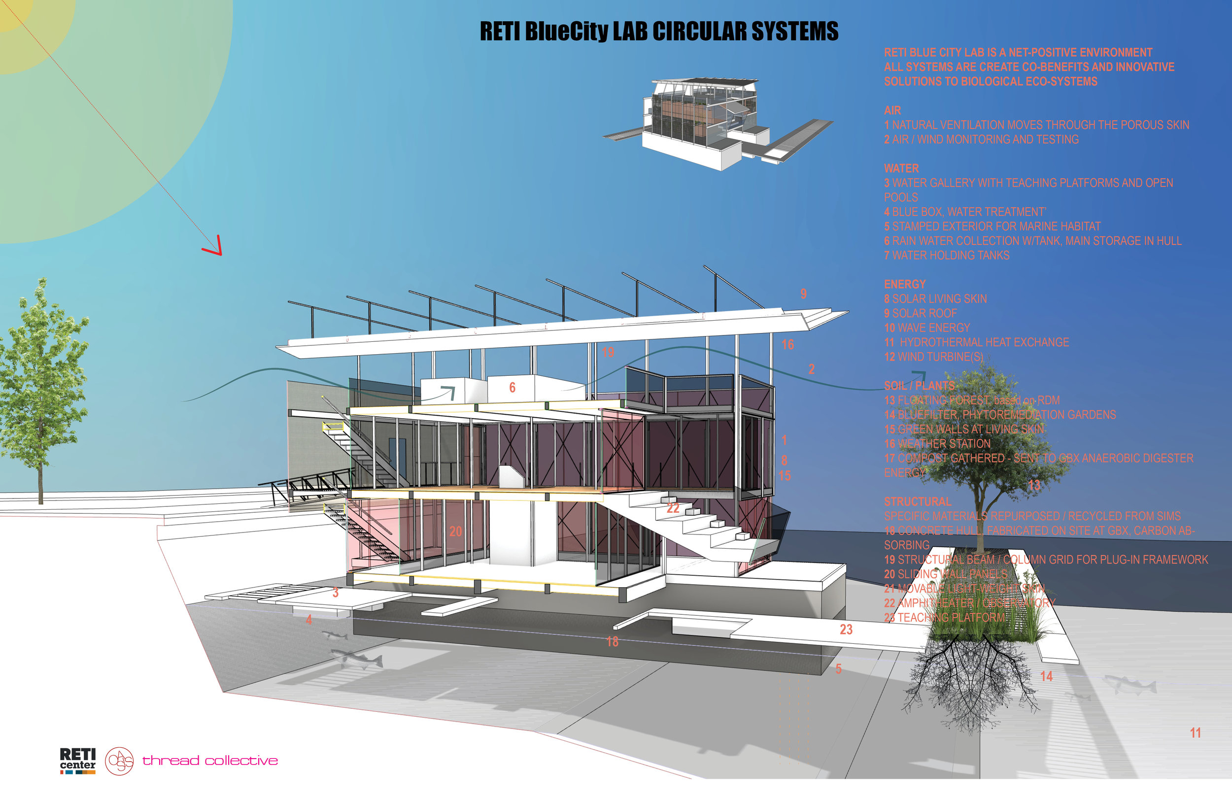 060119 RETI BlueCity LAB design crit presentation6.jpg
