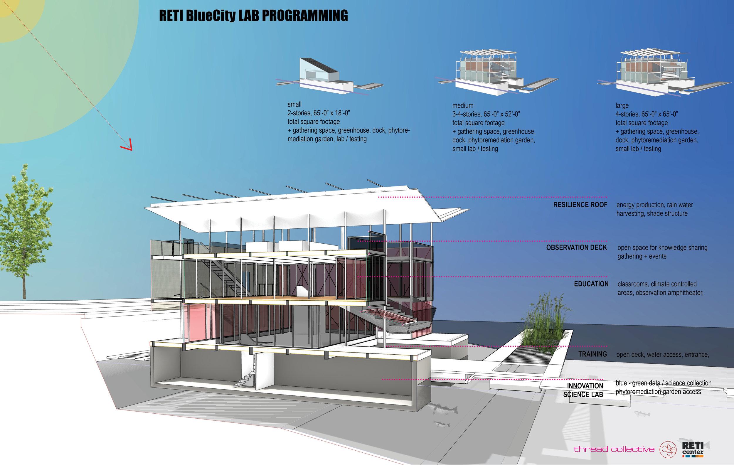 060119 RETI BlueCity LAB design crit presentation7.jpg