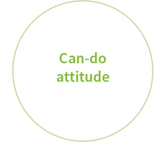 Can-do-attitude.png