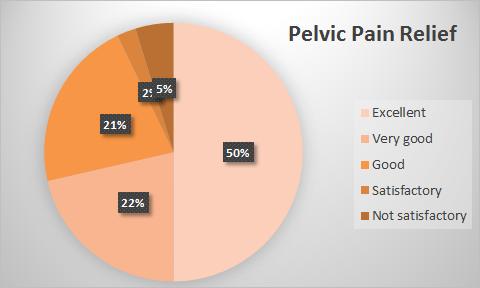 pelvic pain.png