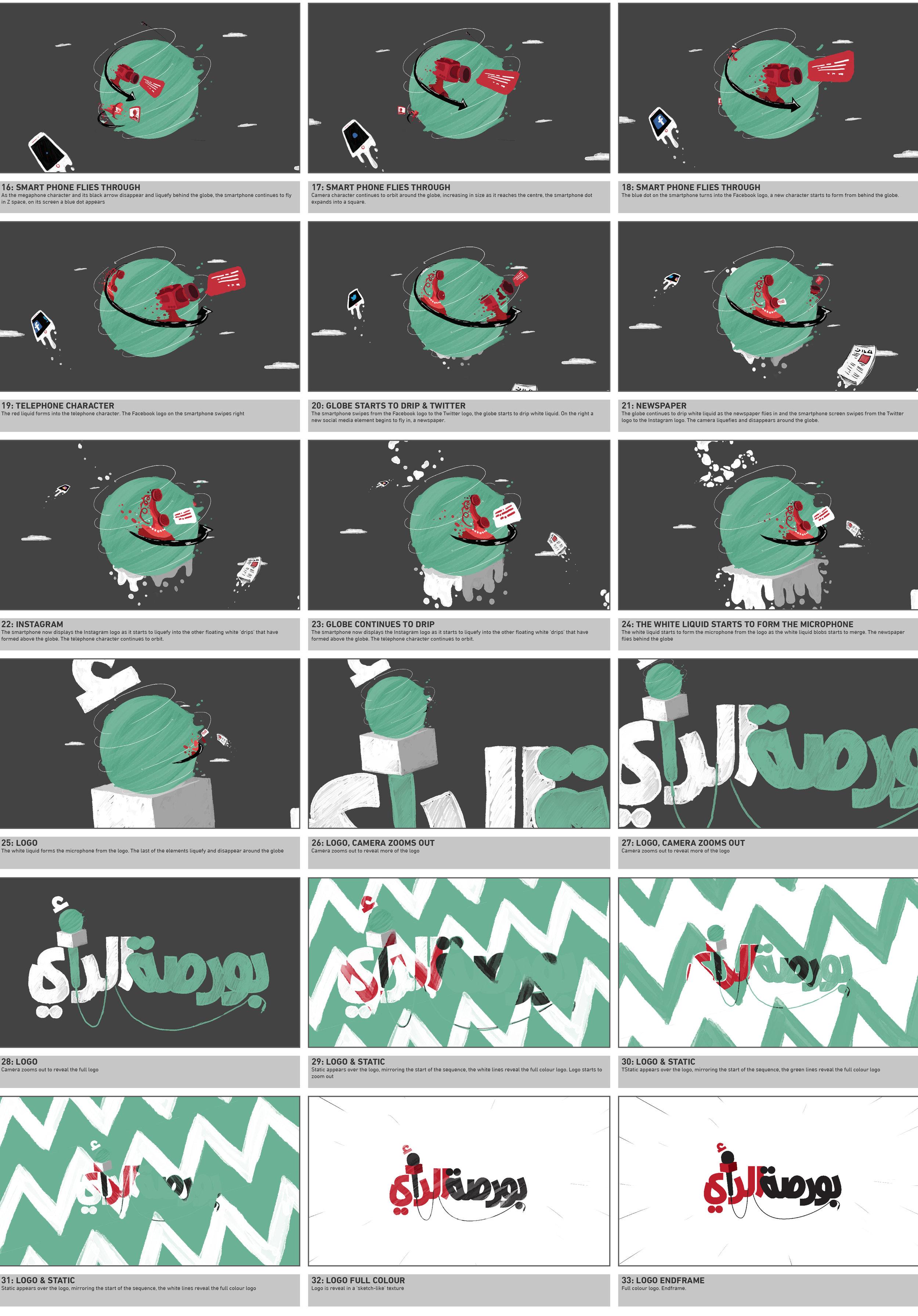 Storyboard_Bursa_02.jpg