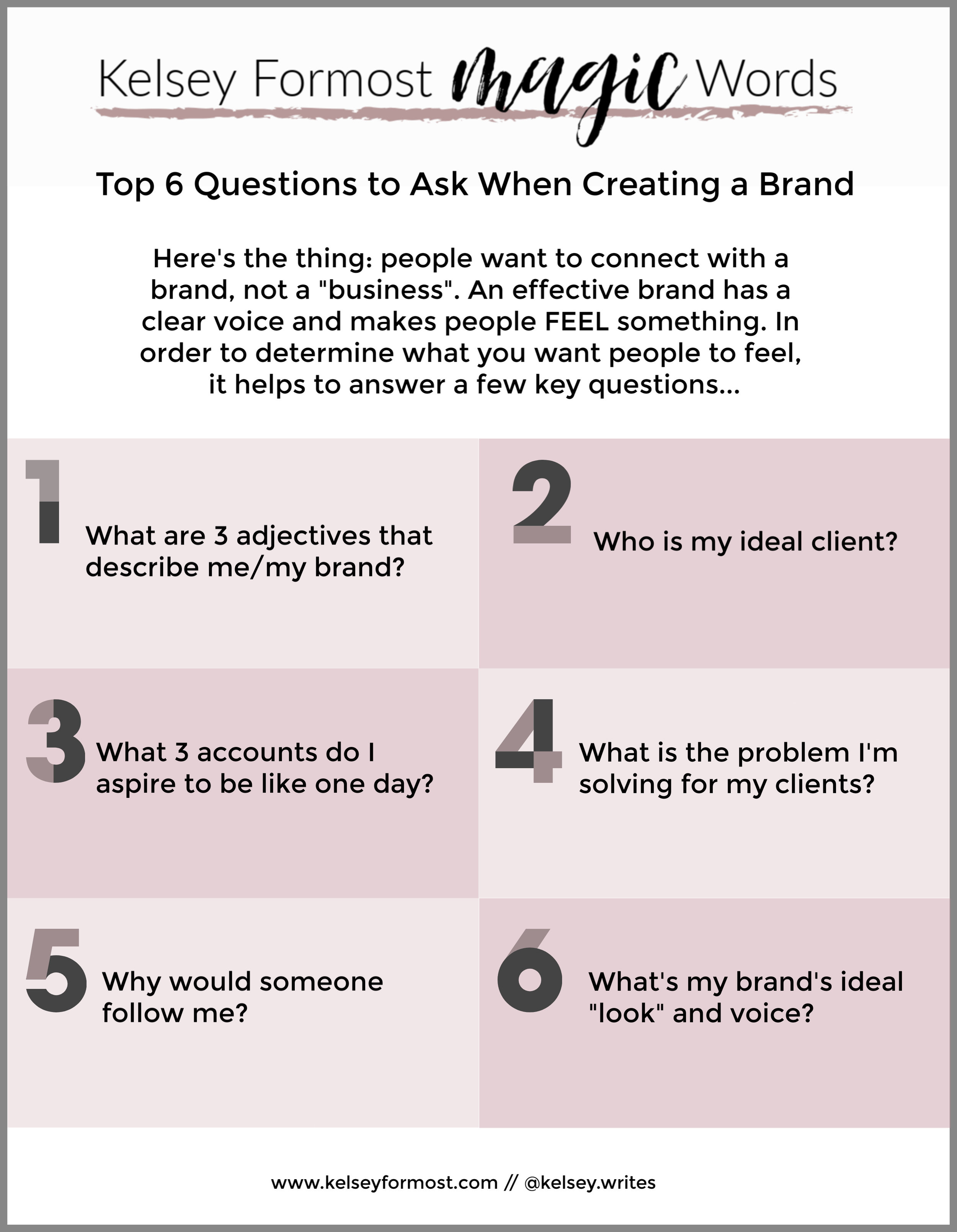 Pin-6 Questions to ask when creating a brand.jpg