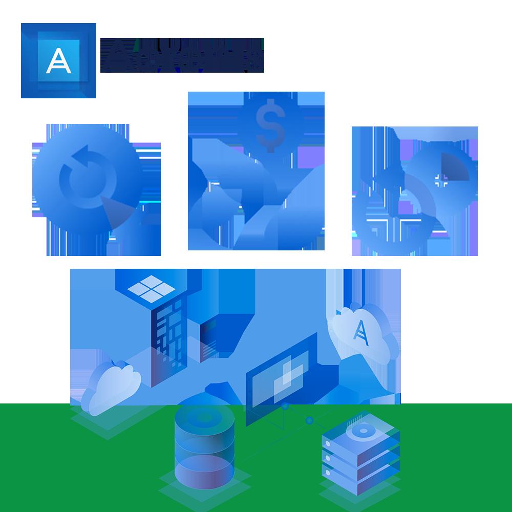 Acronis Server Backup Software