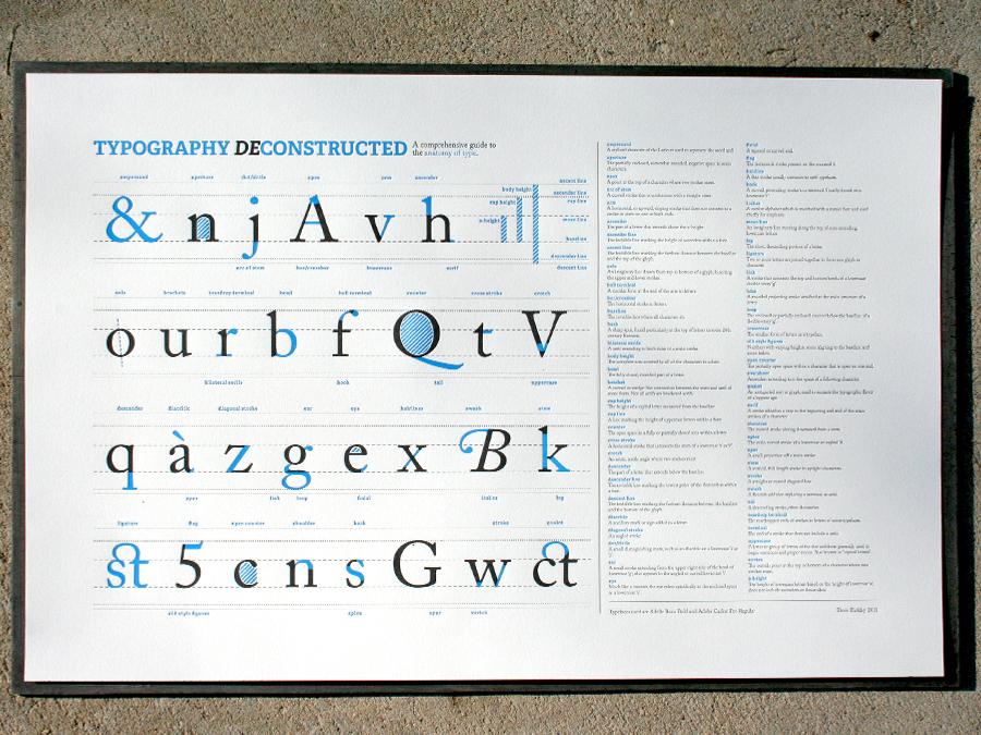 0000_Typography_poster_letterpress_drew_binkley.jpg