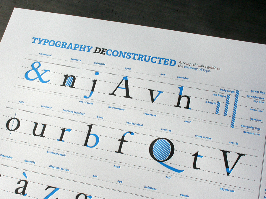 0002_Typography_poster_letterpress_comprehensive_guide.jpg