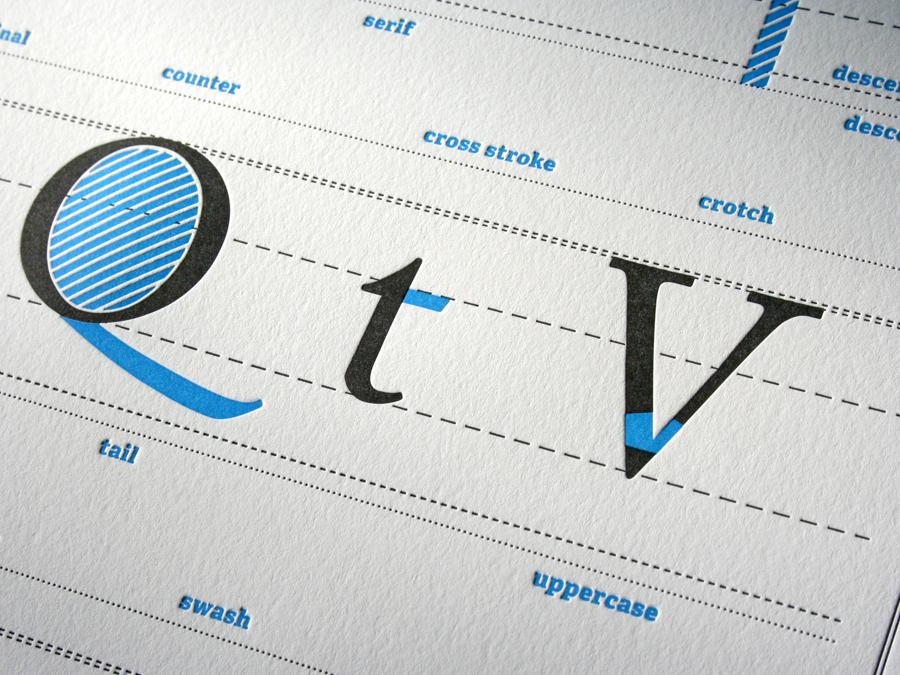 0004_Typography_poster_letterpress_detail4.jpg