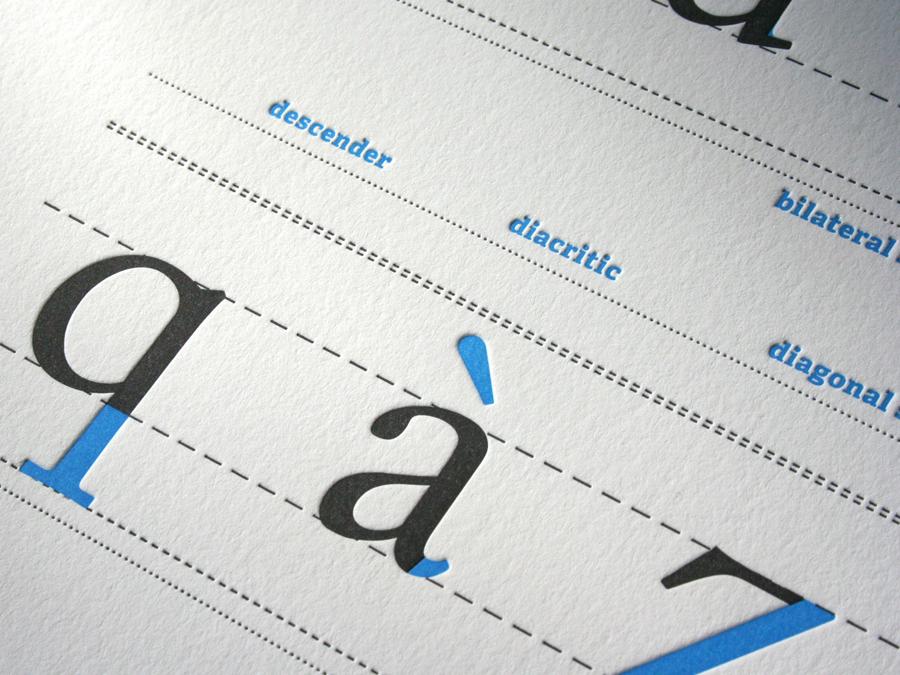 0005_Typography_poster_letterpress_detail3.jpg