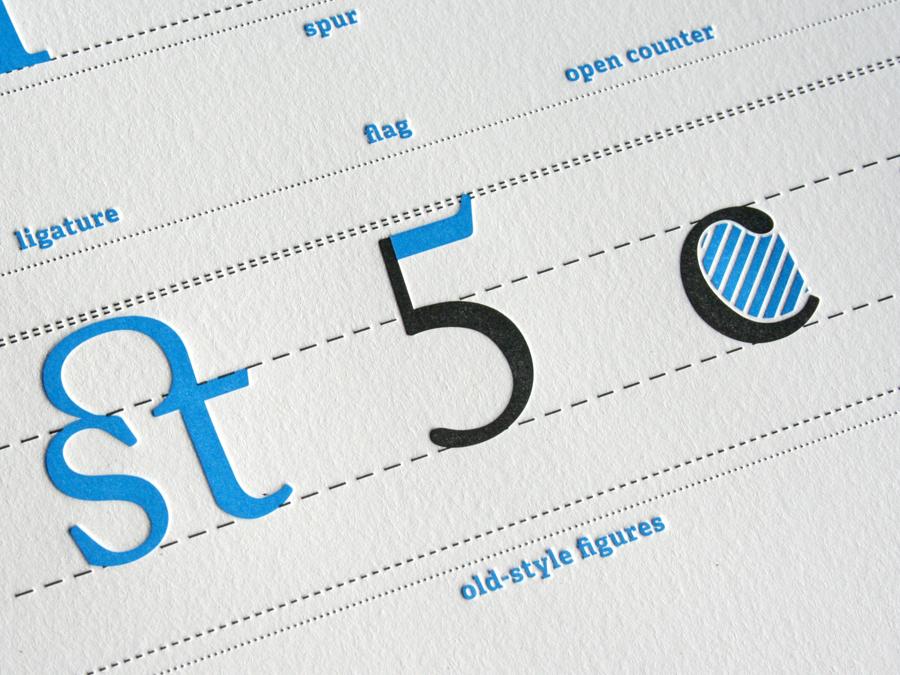 0007_Typography_poster_letterpress_detail1.jpg