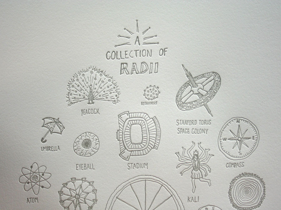 top_radii.jpg