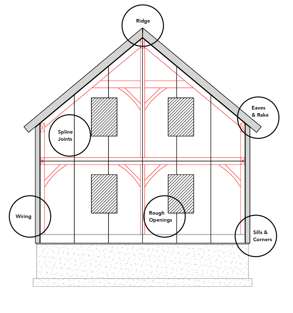 FOARD-Panel-TF-Gable-End-with-circles.jpg