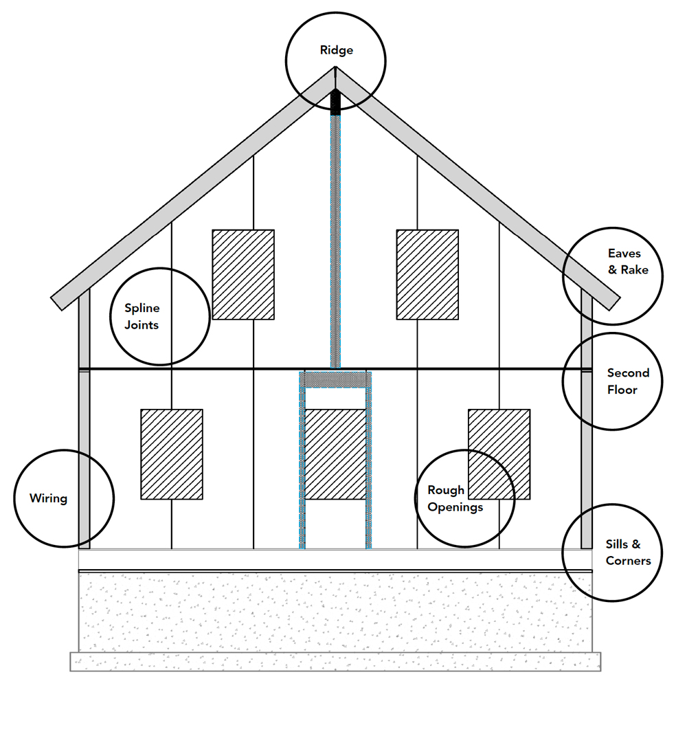 FOARD-Panel-SIP-Gable-End-with-circles.jpg