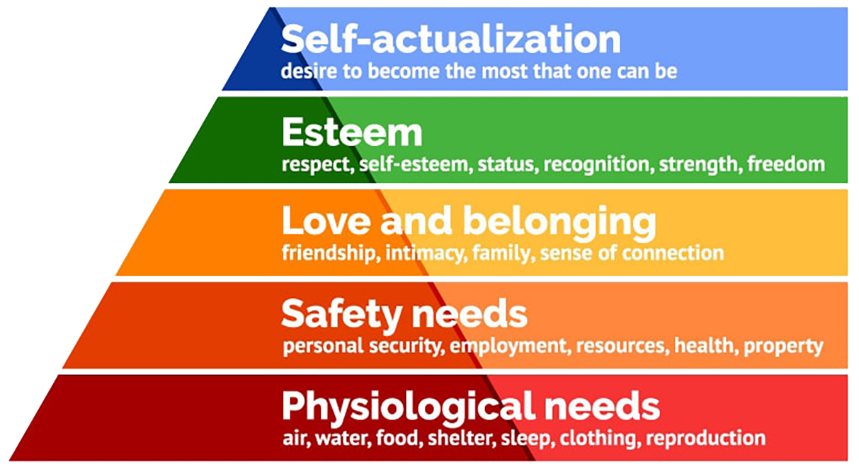 maslow-hierachy-of-needs-min.png