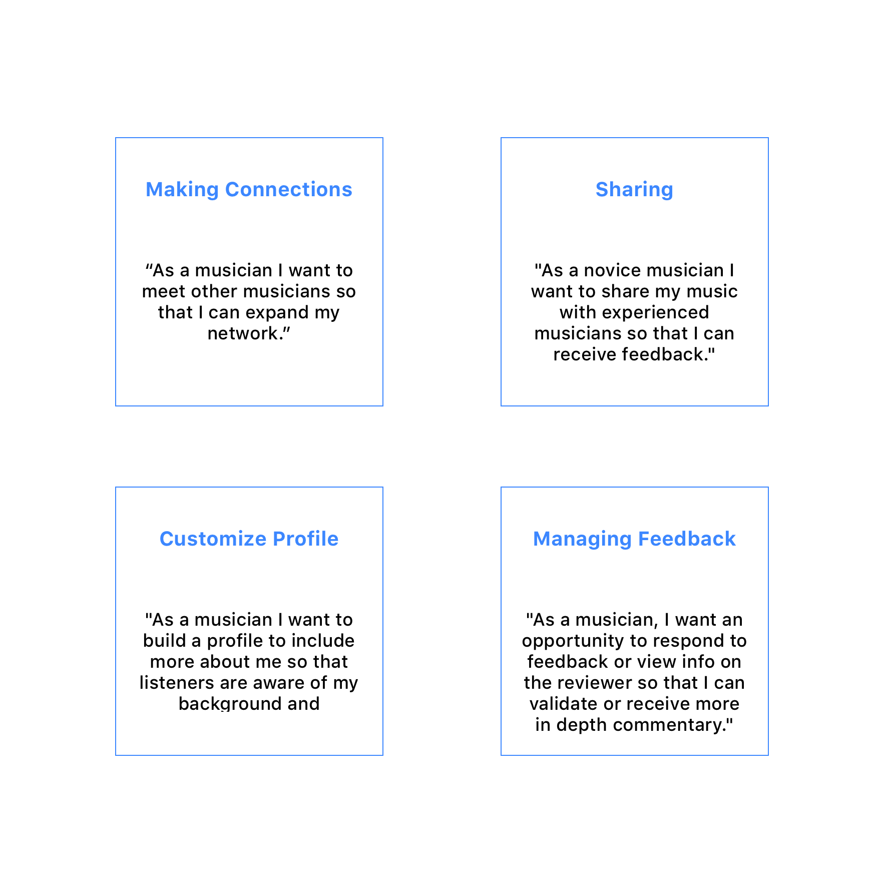 User Stories - portfolio.png