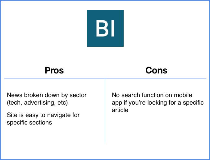 Research Insights New - BI.png