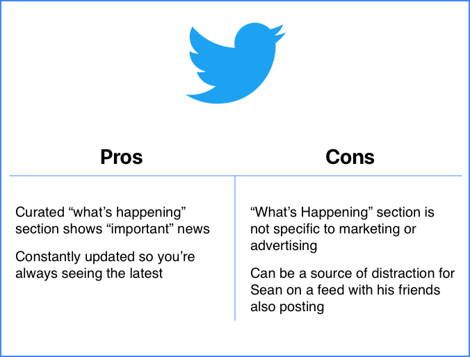 Research Insights New - Twitter.png