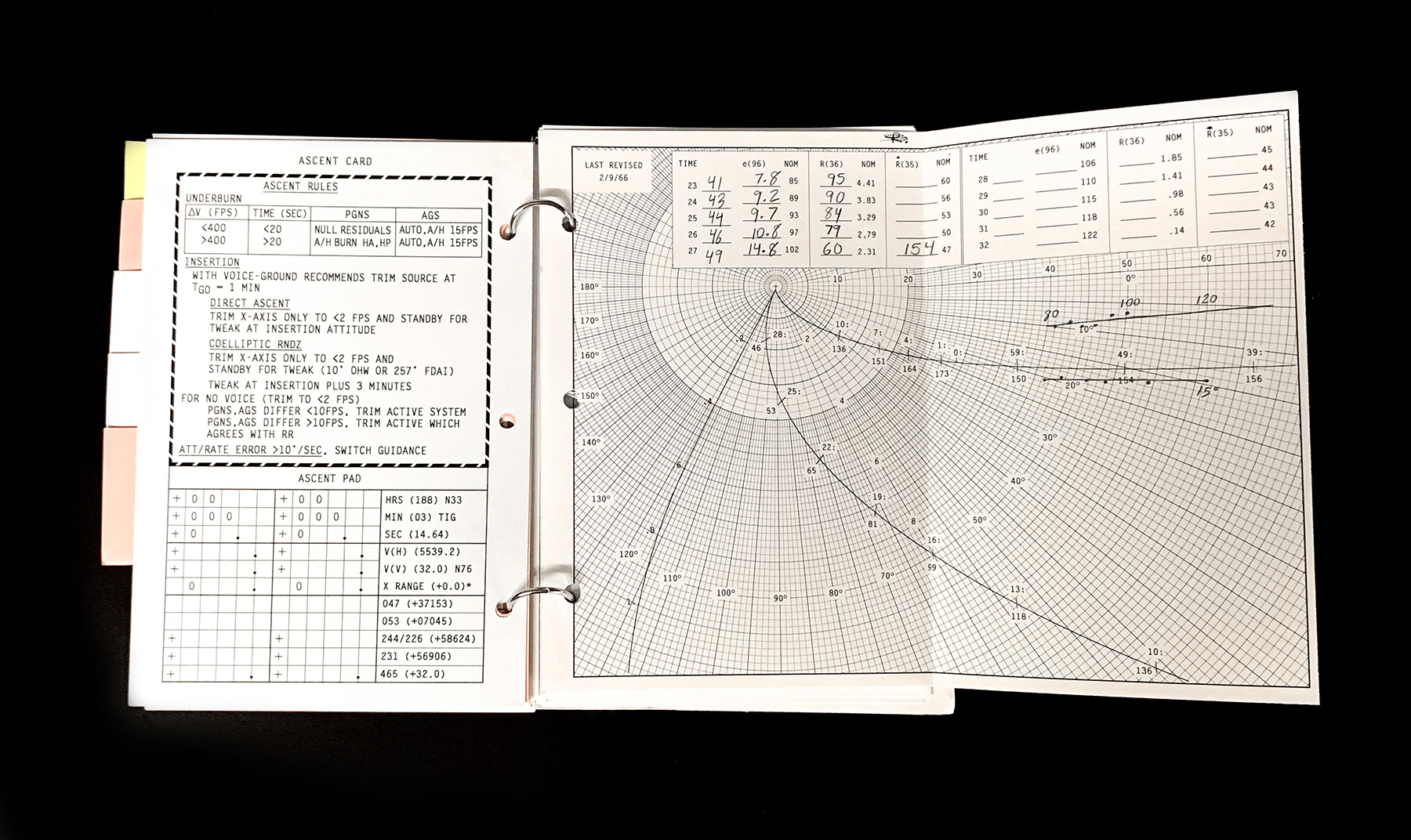 Diagram that Neil uses to track their distance from the Agena, Gemini VIII
