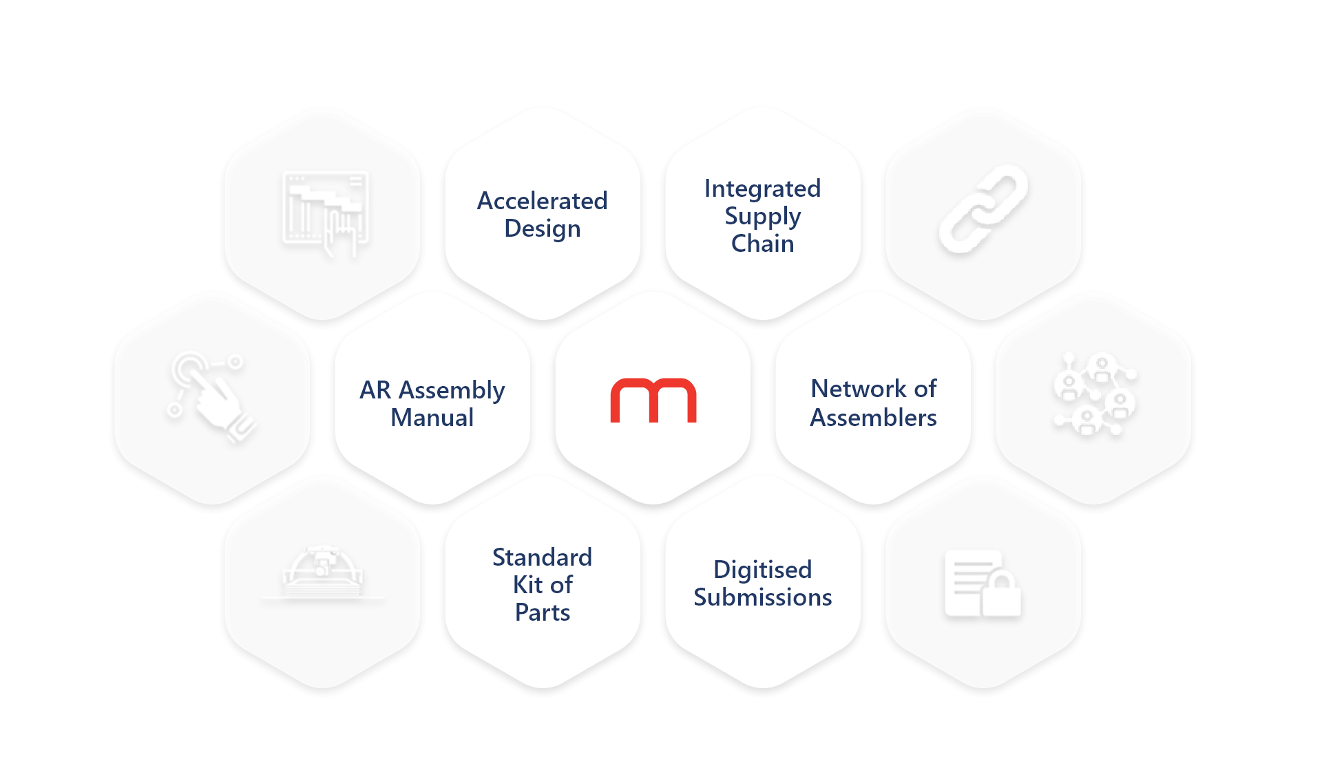 modulous-digital-platform.png