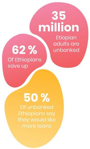 EthiopianMarket_data.jpg