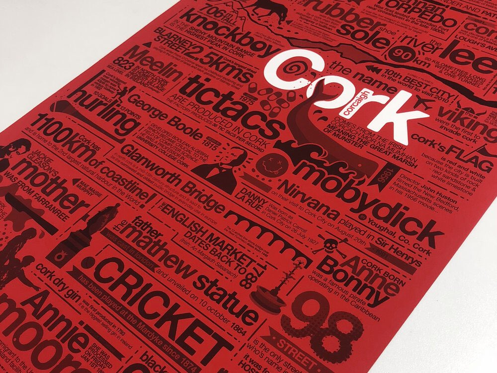 Cork Facts poster design  - personal project