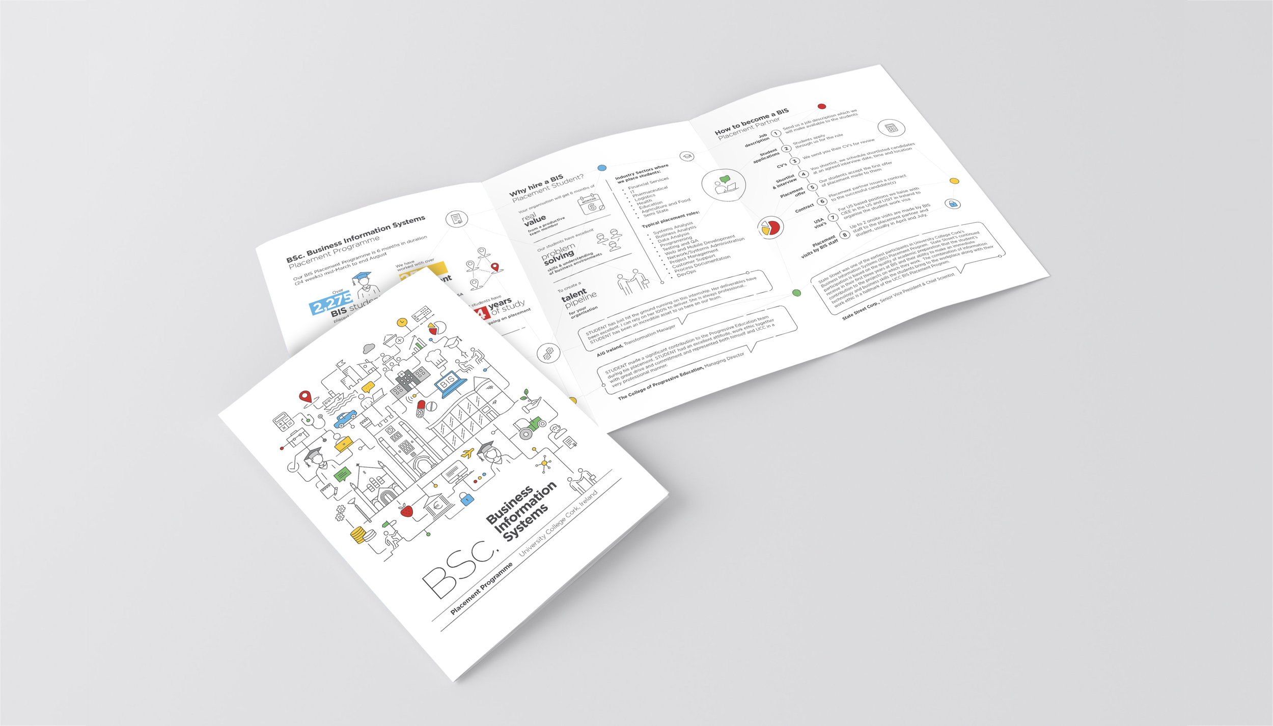 Brochure design  - Cork University Business School