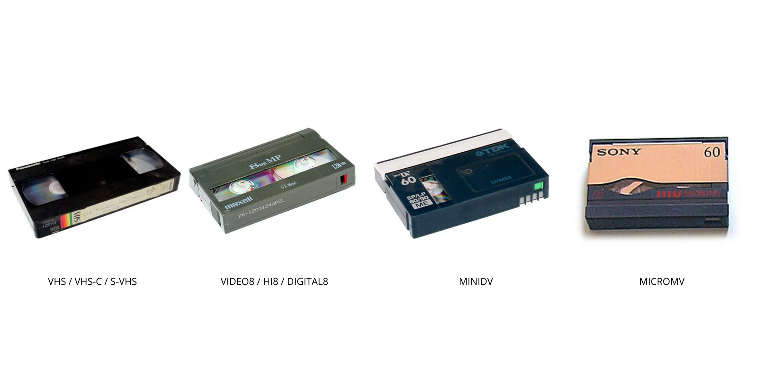 VHS, VHS-C, S-VHS - VHS, along with Betamax, is the original and most popular consumer video tape format.