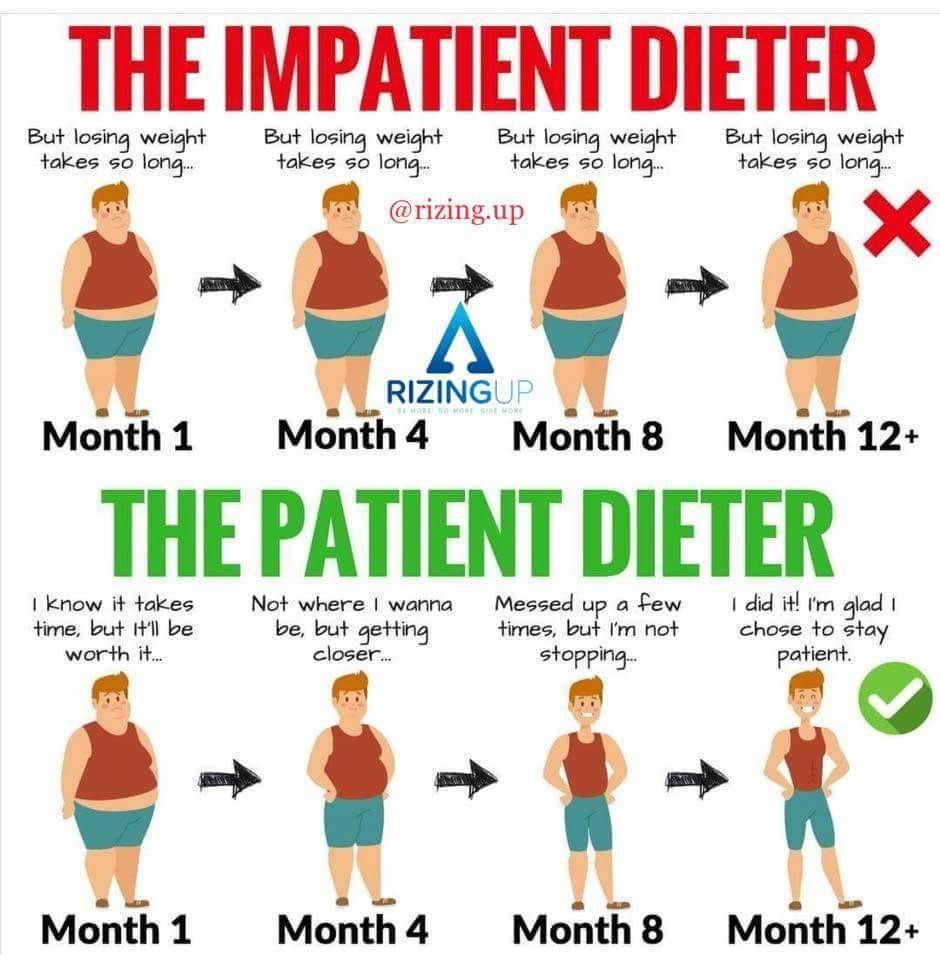 patient-dieting-fit-u-fort-atkinson-blog.jpg