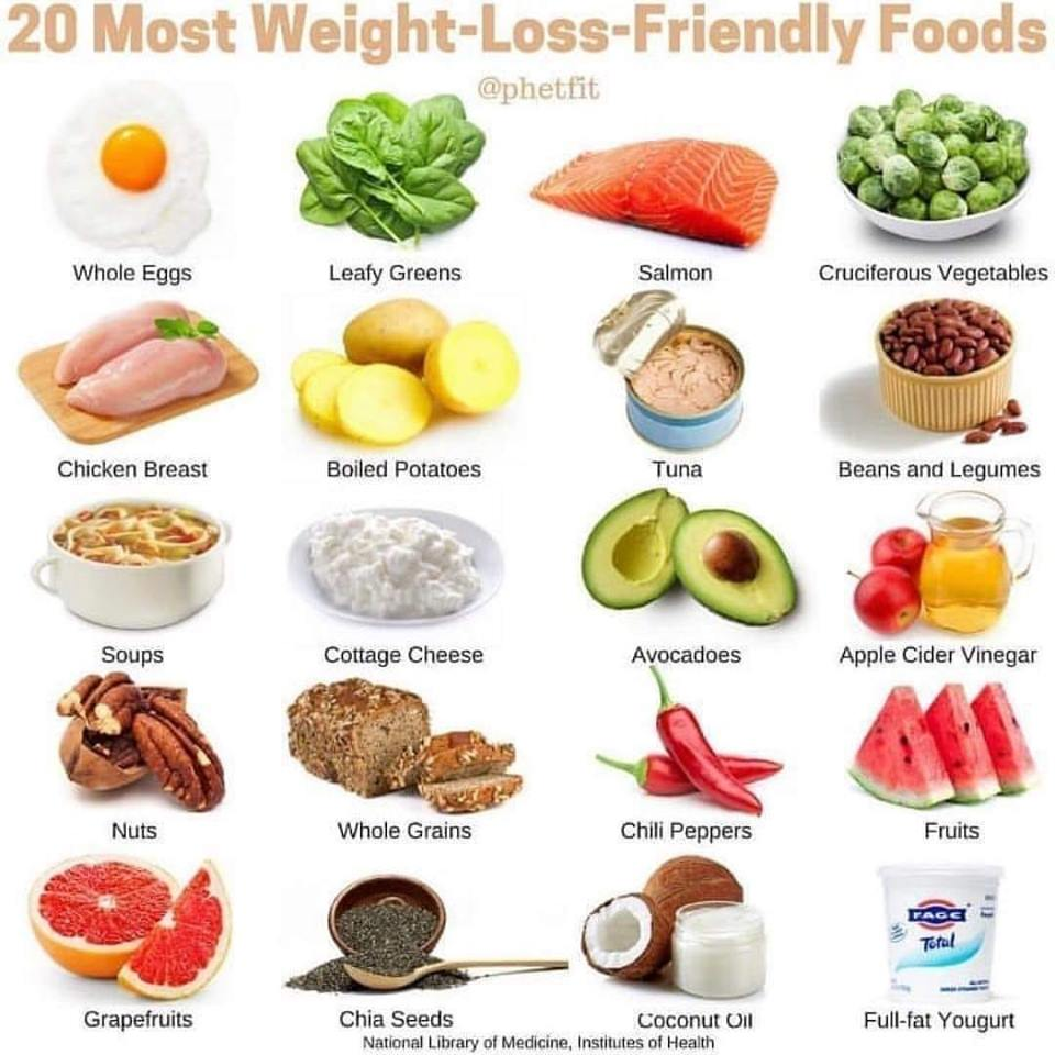 20-weight-loss-friendly-foods-fit-u-fort-atkinson.jpg