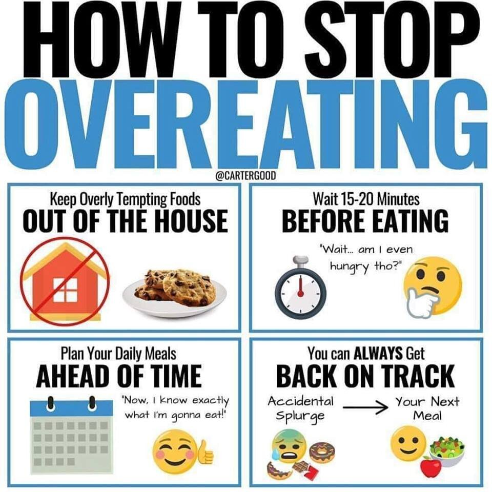 how-to-stop-over-eating-fitness-fort-atkinson.jpg