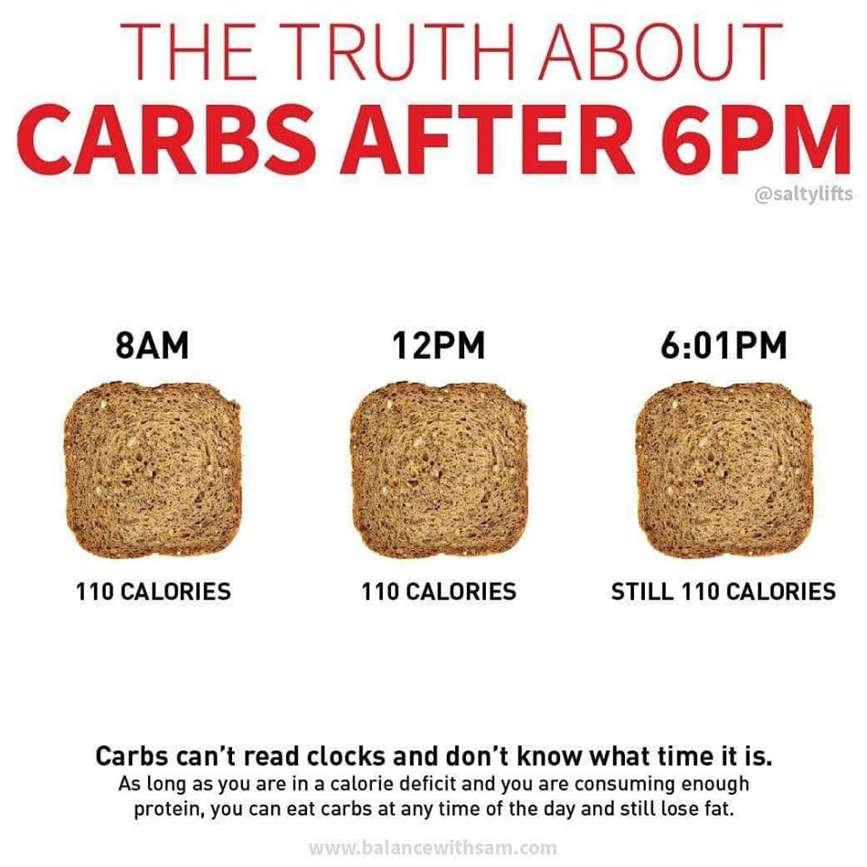 eating-carbs-after-6pm.jpg