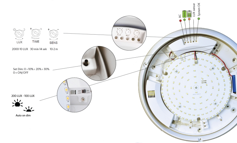 Round Flush Mount LED Fixture with Occupancy and Daylight Harvesting Sensors