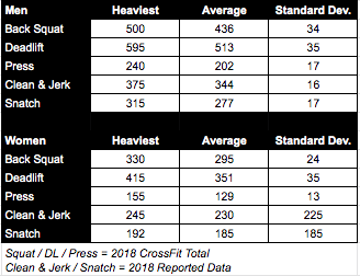 Absolute-strength and Strength-speed analysis